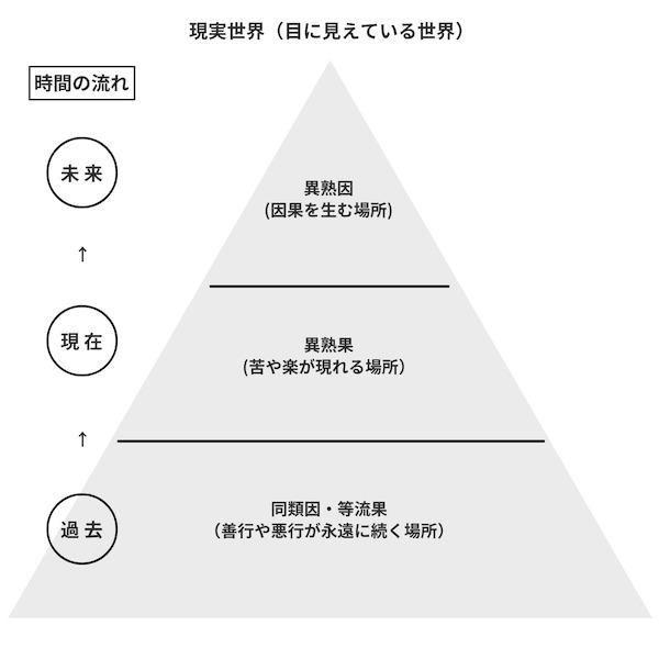 realworld_hierarchy