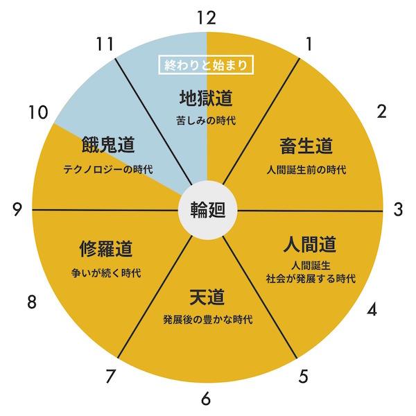 rikudo-clock